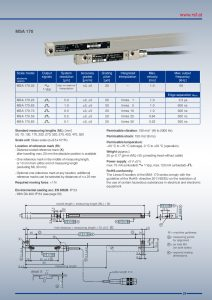 RSF Linear Scales | Siebert Automation